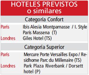 69-HotelesPrevistos