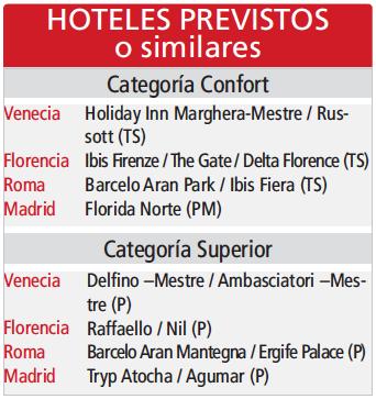 74-Hoteles